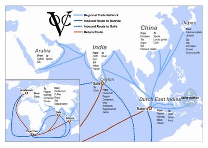 East India company routes